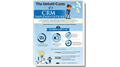 The Untold Costs of a CRM Implementation