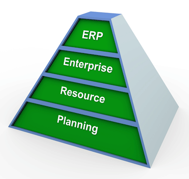 ERP Integration Hurdles